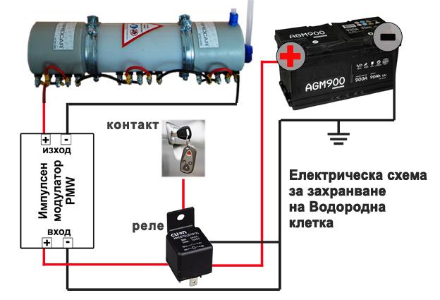 Електрическа схема за монтаж - HHO генератор (Водородна клетка)