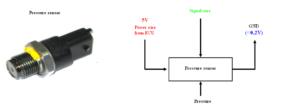 presure sensore common rail