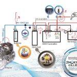 Схема Водороден генератор
